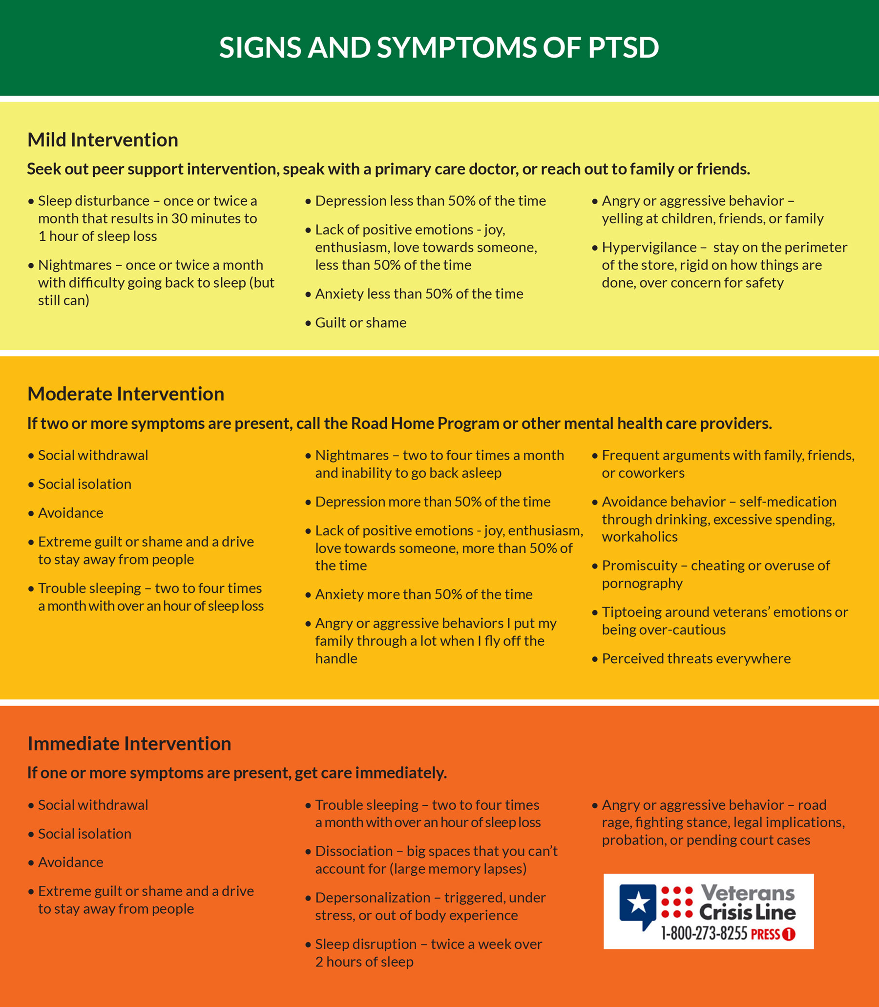Veteran Care Overview